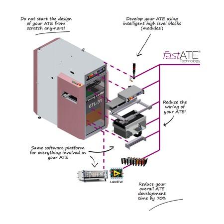 FastATE - 6TL08